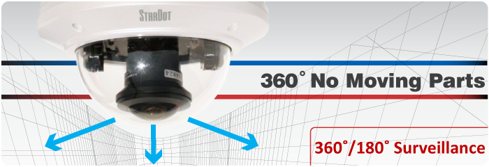 StarDot 360 and 180 Degree Solutions